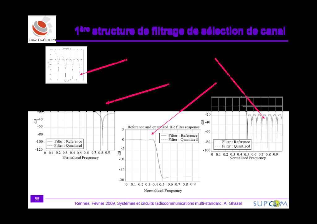 1 1ère ère structure de filtrage de sélection d...