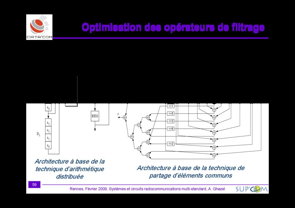 Optimisation des opérateurs de filtrage Optimis...