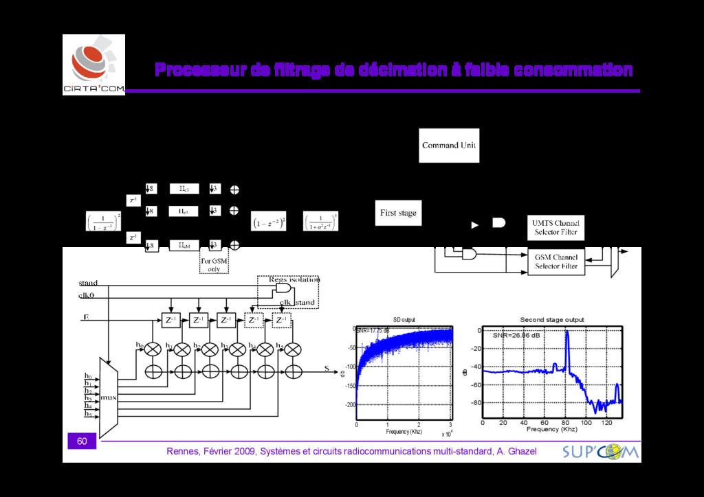 Processeur de filtrage de décimation à faible c...