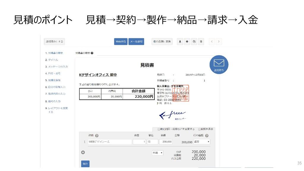 見積のポイント 見積→契約→製作→納品→請求→入金 35
