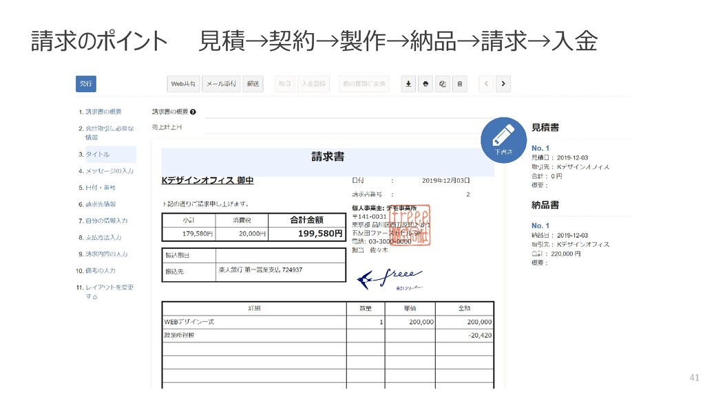請求のポイント 見積→契約→製作→納品→請求→入金 41