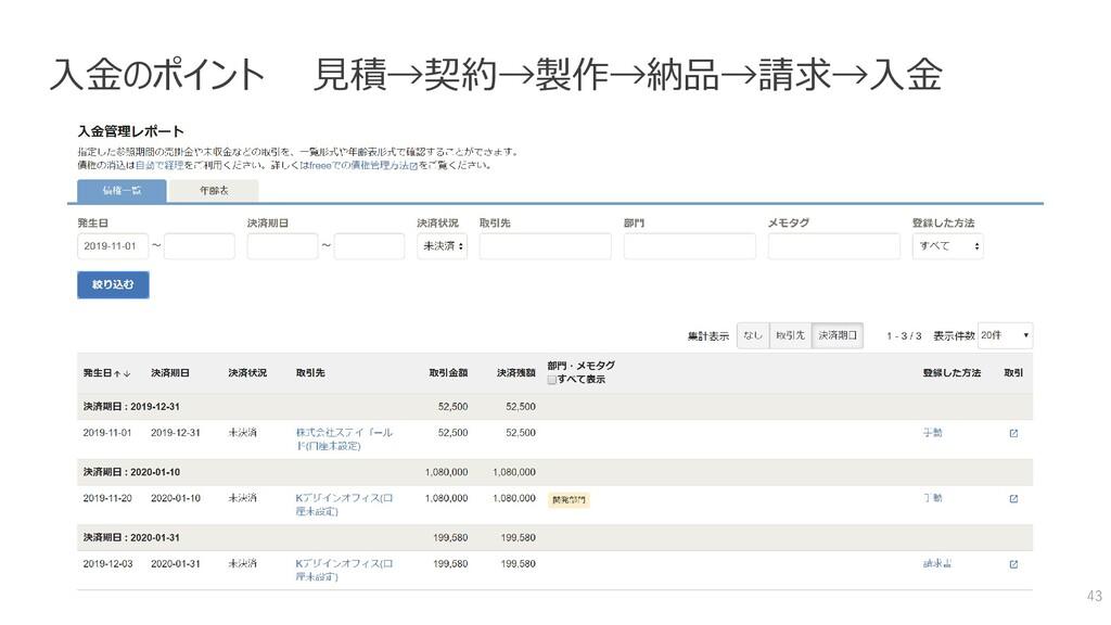 入金のポイント 見積→契約→製作→納品→請求→入金 43