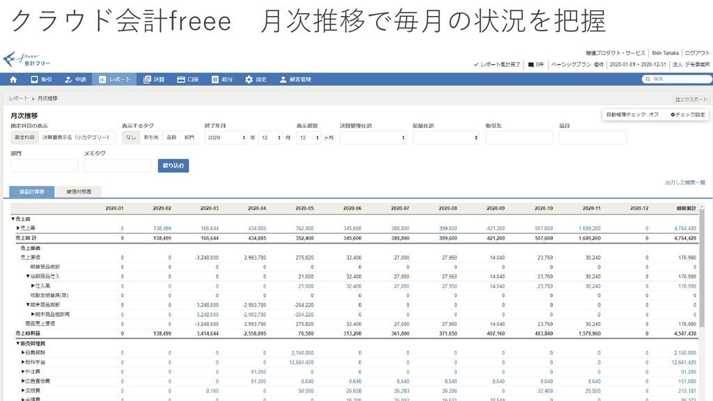 クラウド会計freee 月次推移で毎月の状況を把握