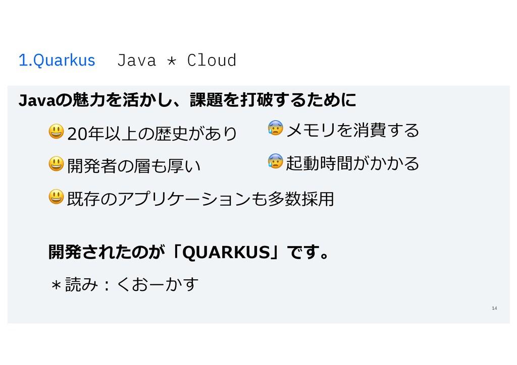 1.Quarkus Java * Cloud Javaの魅⼒を活かし、課題を打破するために 1...