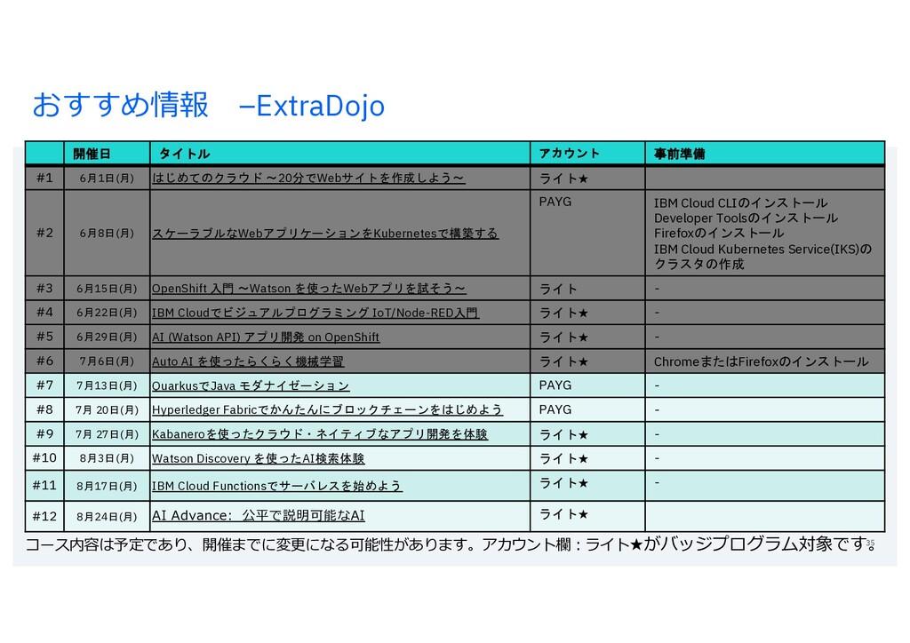 おすすめ情報 –ExtraDojo 35 開催日 タイトル アカウント 事前準備 #1 6月1...