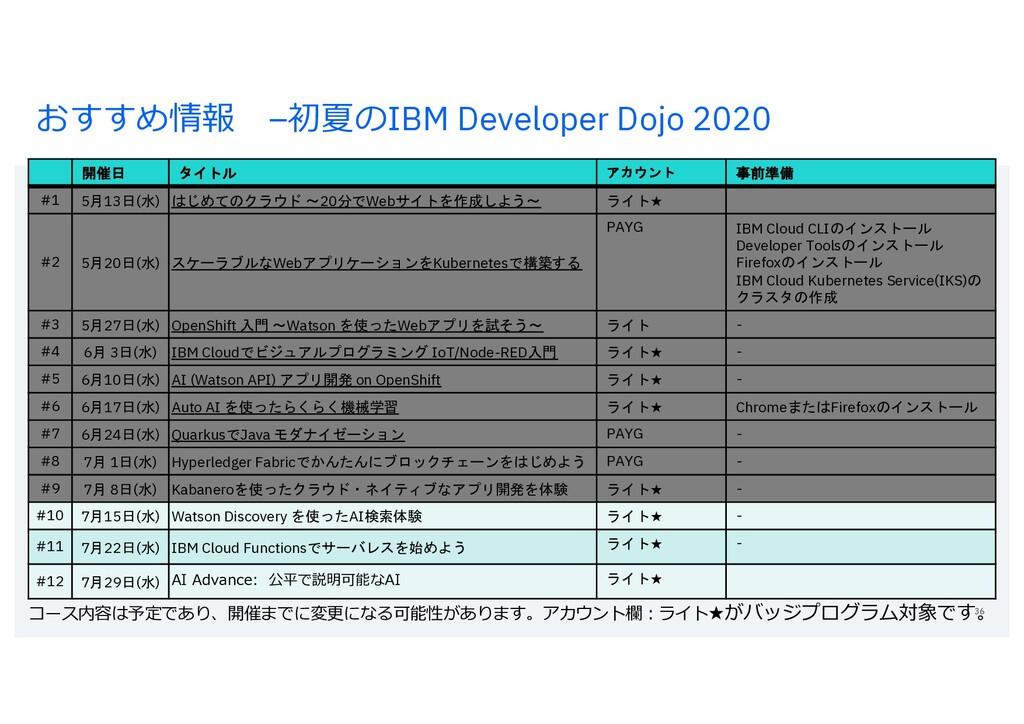 おすすめ情報 –初夏のIBM Developer Dojo 2020 36 開催日 タイトル ...