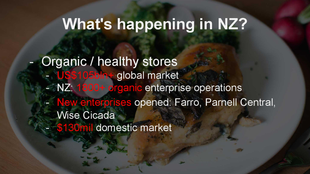 What's happening in NZ? - Organic / healthy sto...