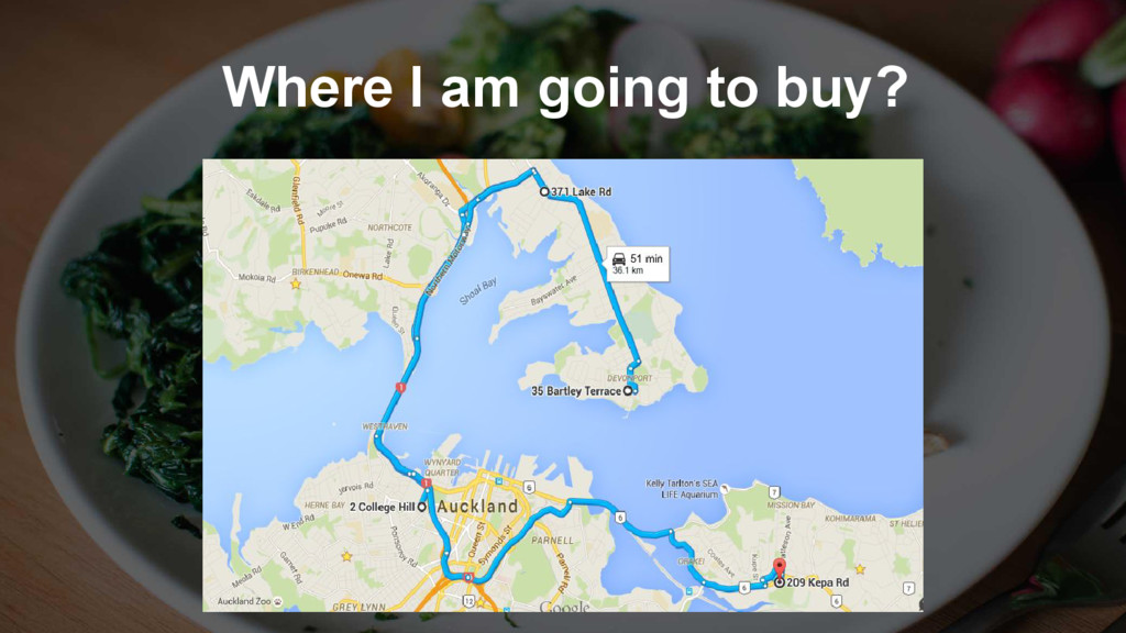 Where I am going to buy?