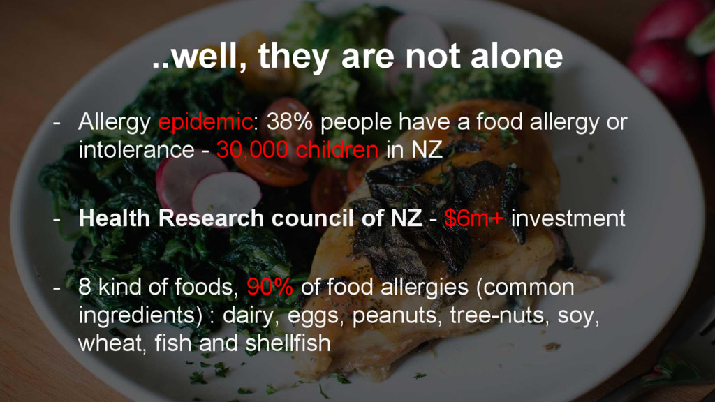 ..well, they are not alone - Allergy epidemic: ...