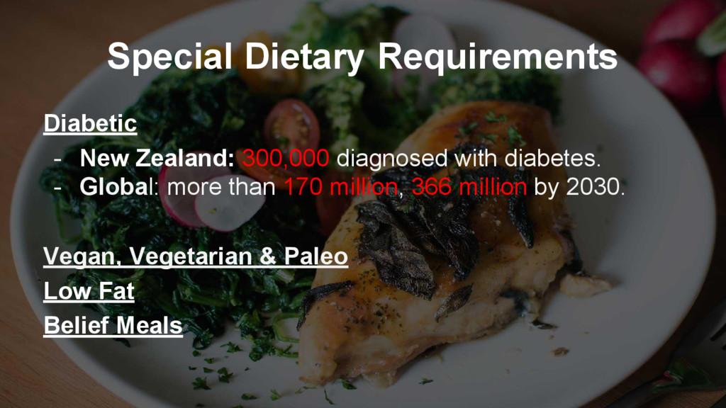Special Dietary Requirements Diabetic - New Zea...
