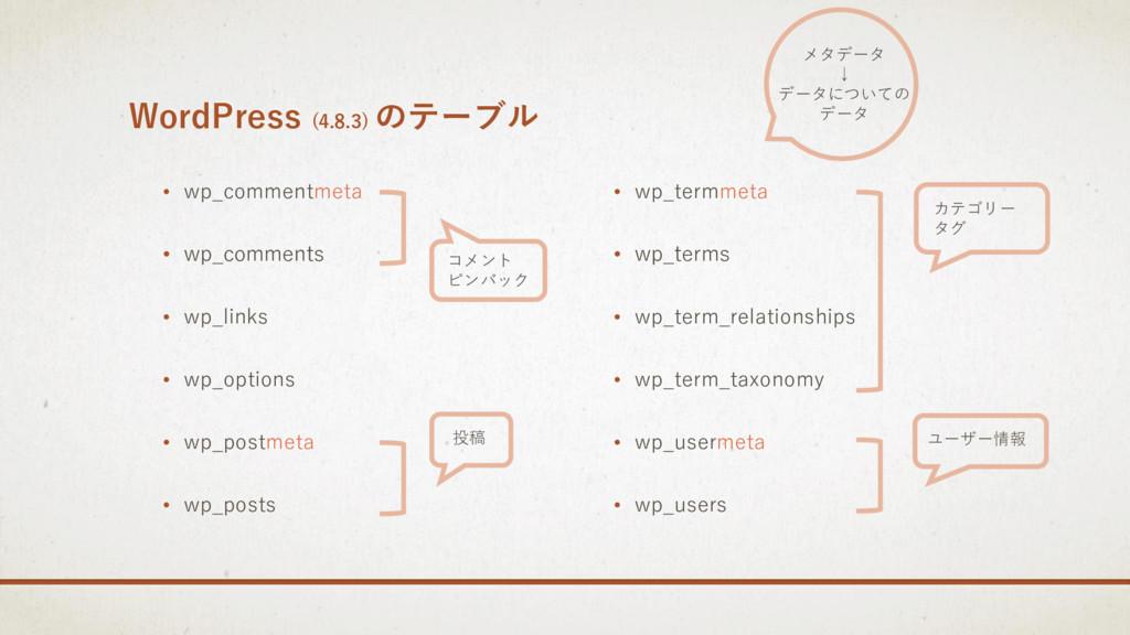 WordPress (4.8.3) のテーブル • wp_commentmeta • wp_c...