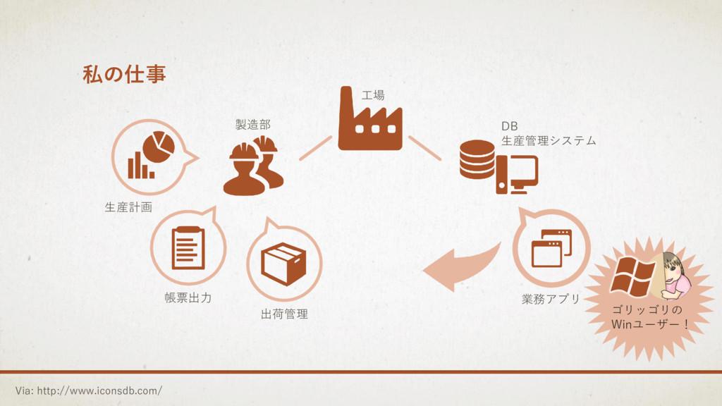 私の仕事 Via: http://www.iconsdb.com/ 出荷管理 業務アプリ DB...