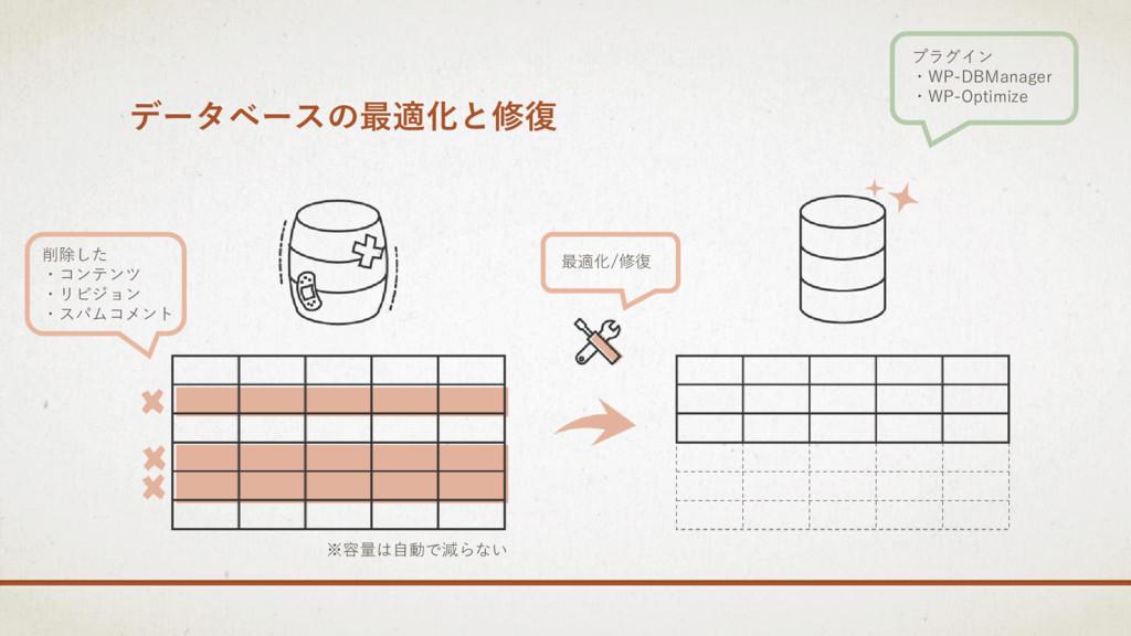 データベースの最適化と修復 プラグイン ・WP-DBManager ・WP-Optimize ...