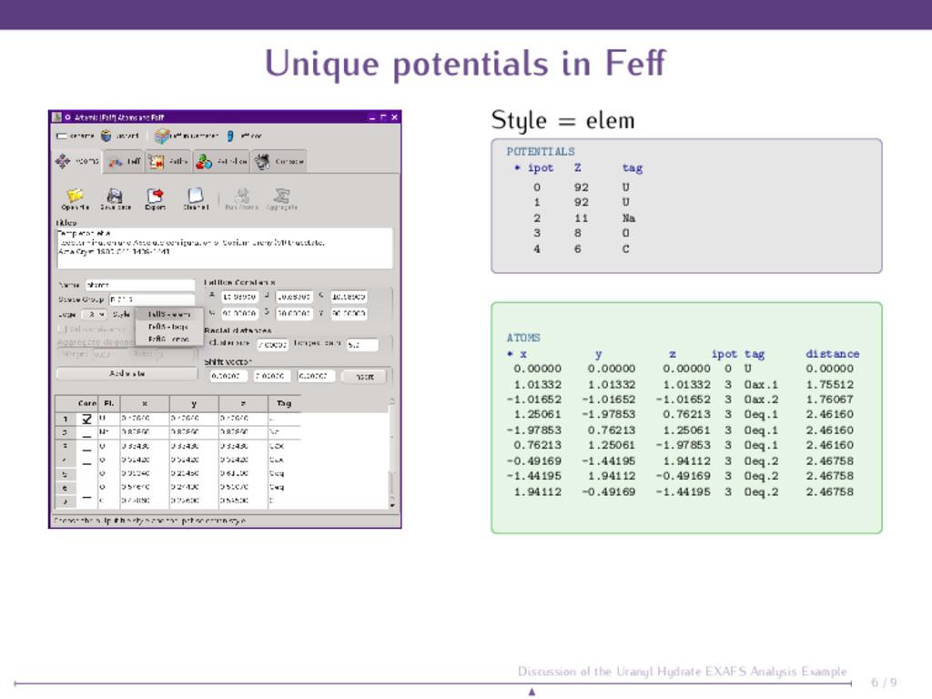 Unique potentials in Feff Style = elem POTENTIAL...