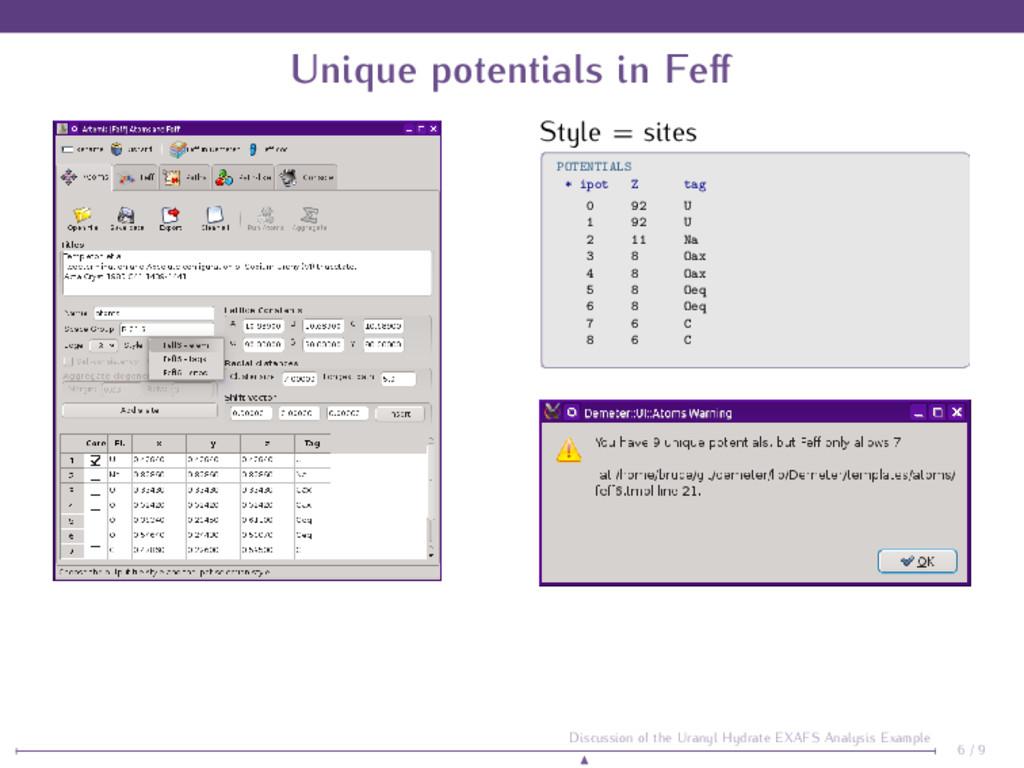Unique potentials in Feff Style = sites POTENTIA...
