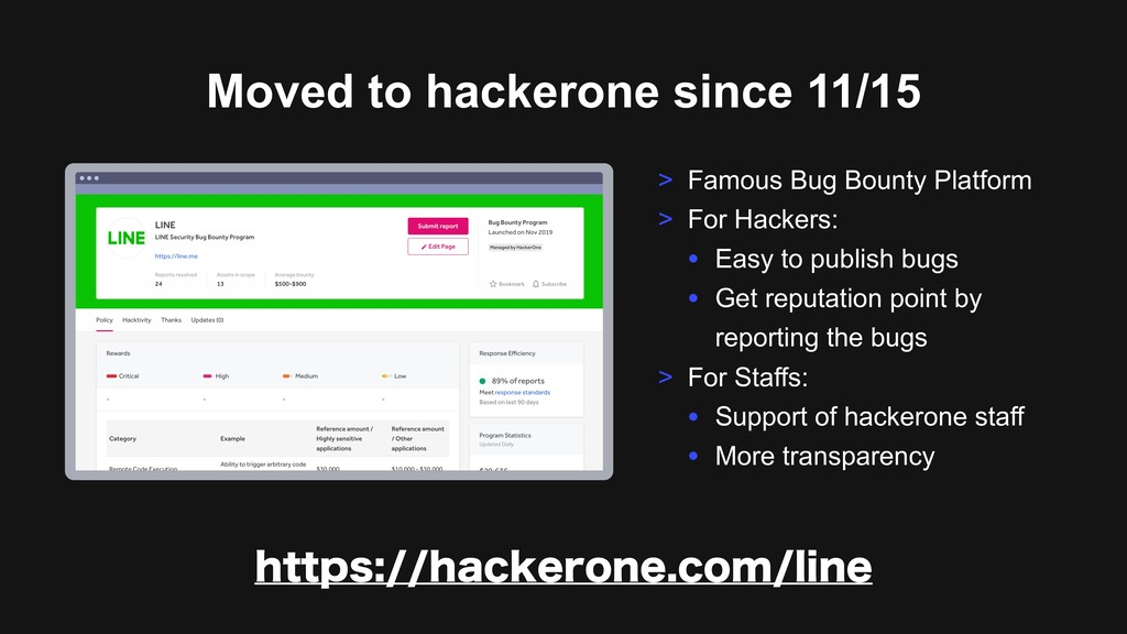 Ƃ > Famous Bug Bounty Platform > For Hackers: •...