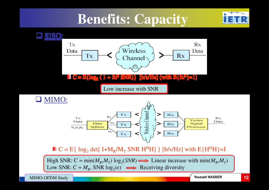 Benefits: Capacity SISO: C = E{log2 ( 1 + |h|2 ...