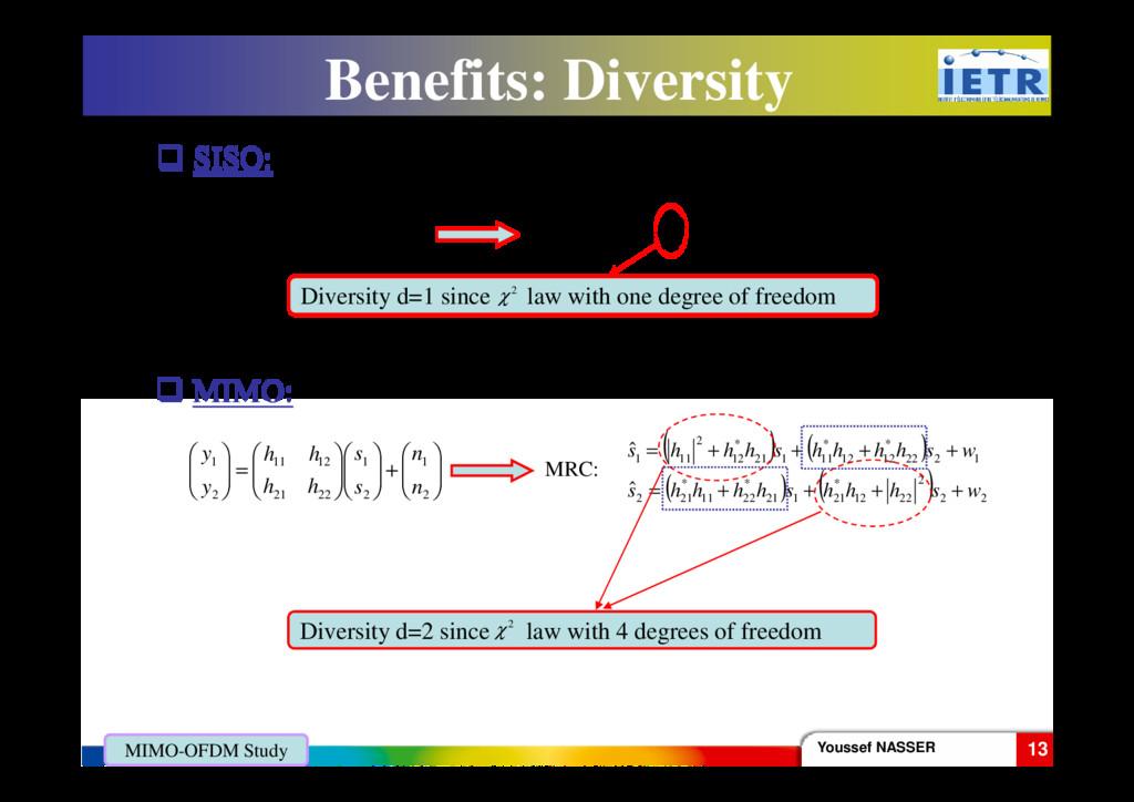 Benefits: Diversity SISO: n hs y + = n h s h s ...