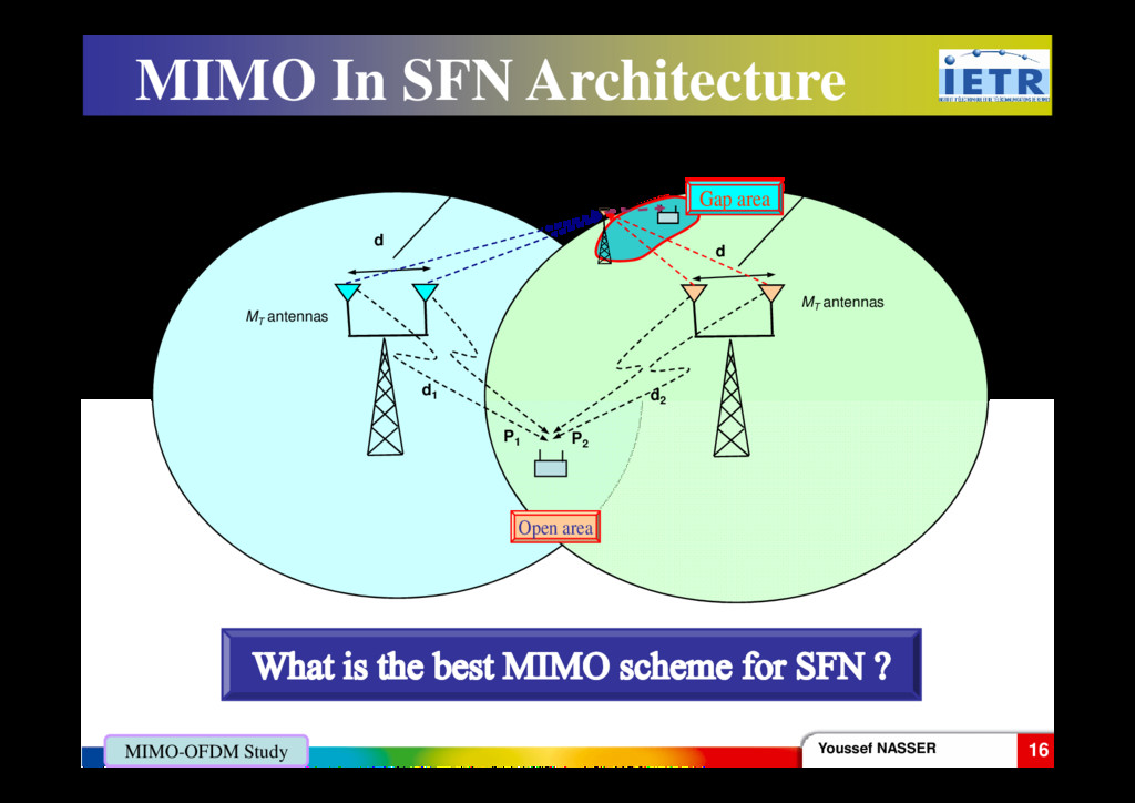 MIMO In SFN Architecture D d d MT antennas MT a...