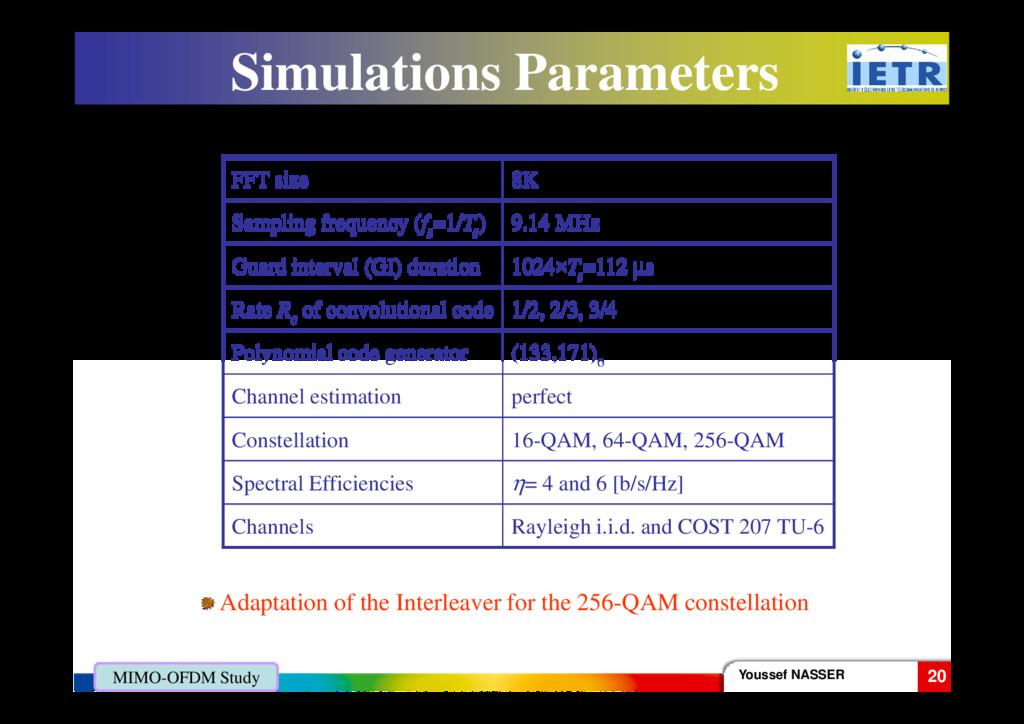 Simulations Parameters FFT size 8K Sampling fre...