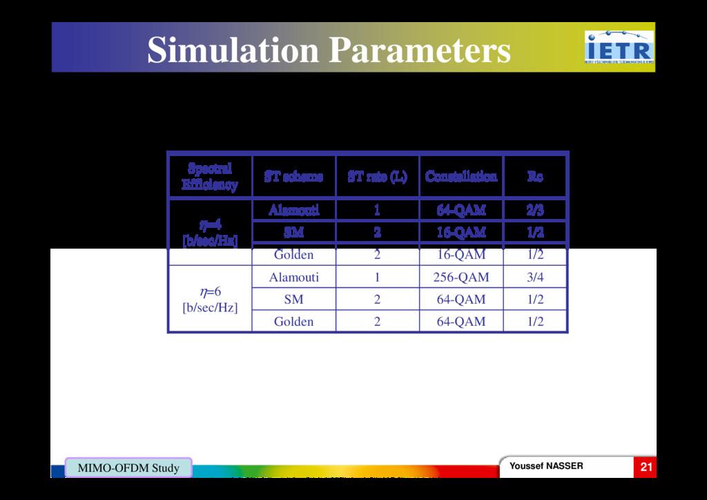 Spectral Efficiency ST scheme ST rate (L) Const...