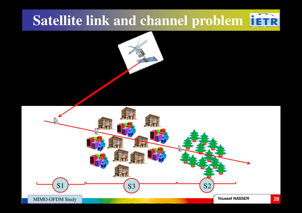 Satellite link and channel problem Youssef NASS...