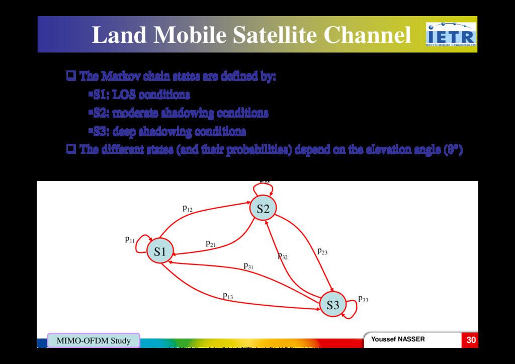 Land Mobile Satellite Channel The Markov chain ...