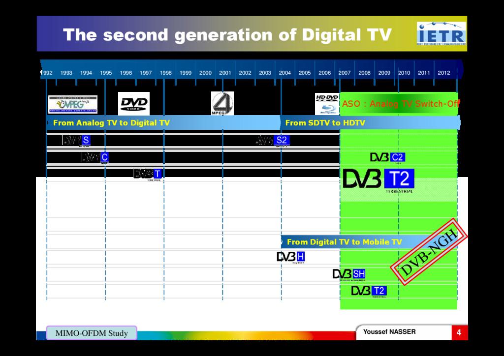 The second generation of Digital TV 1992 1992 1...