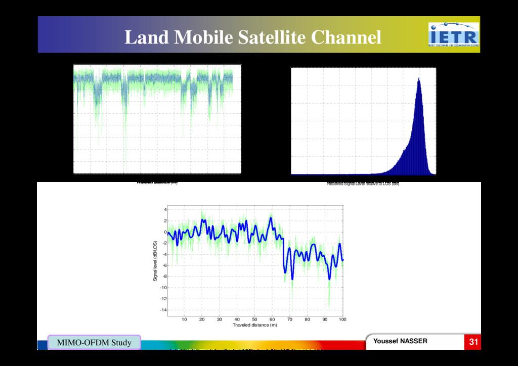 Land Mobile Satellite Channel 0 500 1000 1500 2...