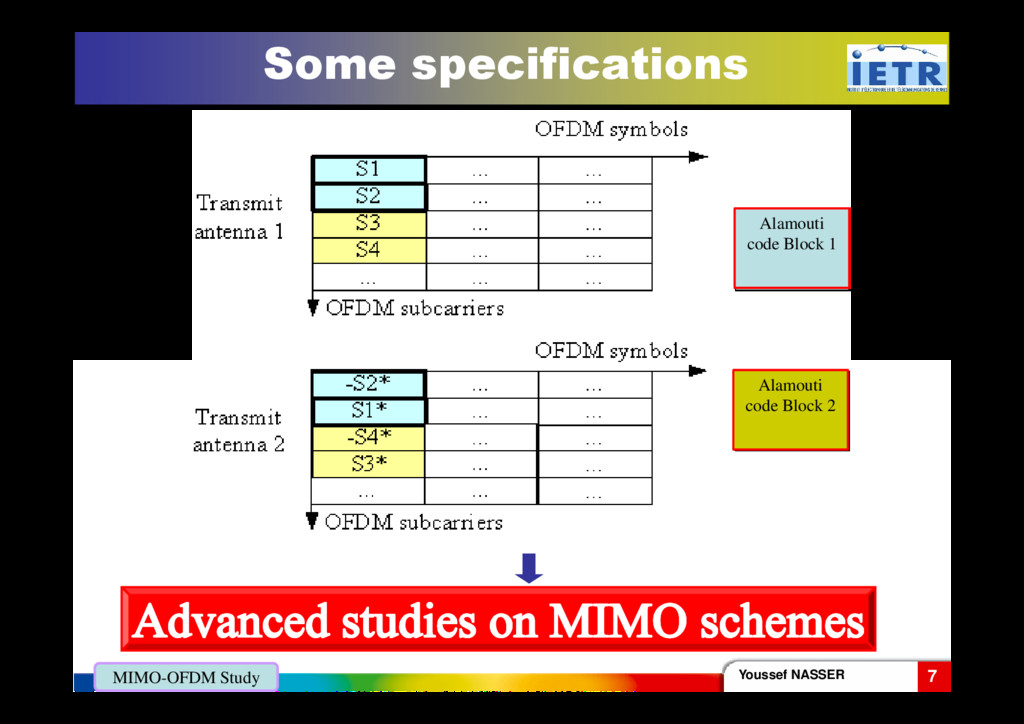 Some specifications Multiple services, flexibil...