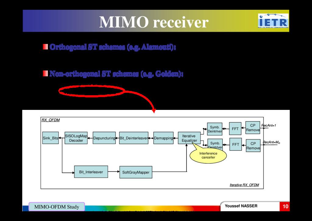 MIMO receiver Orthogonal ST schemes (e.g. Alamo...