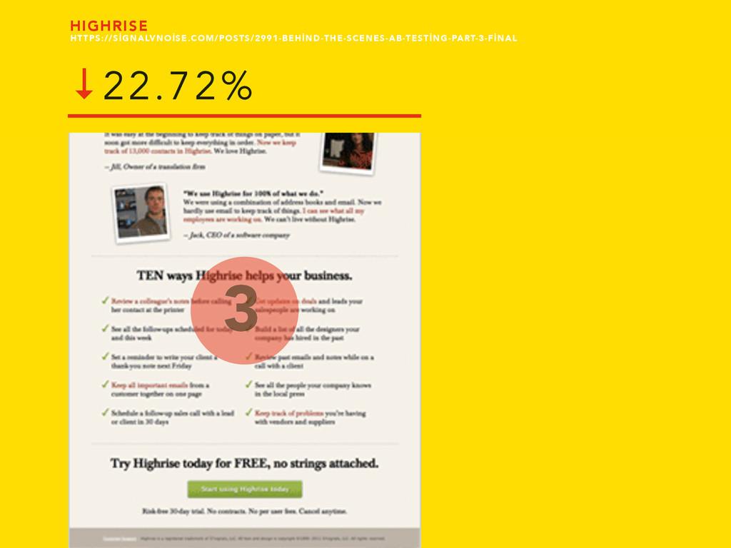 HIGHRISE ↓22.72% HTTPS://SİGNALVNOİSE.COM/POSTS...