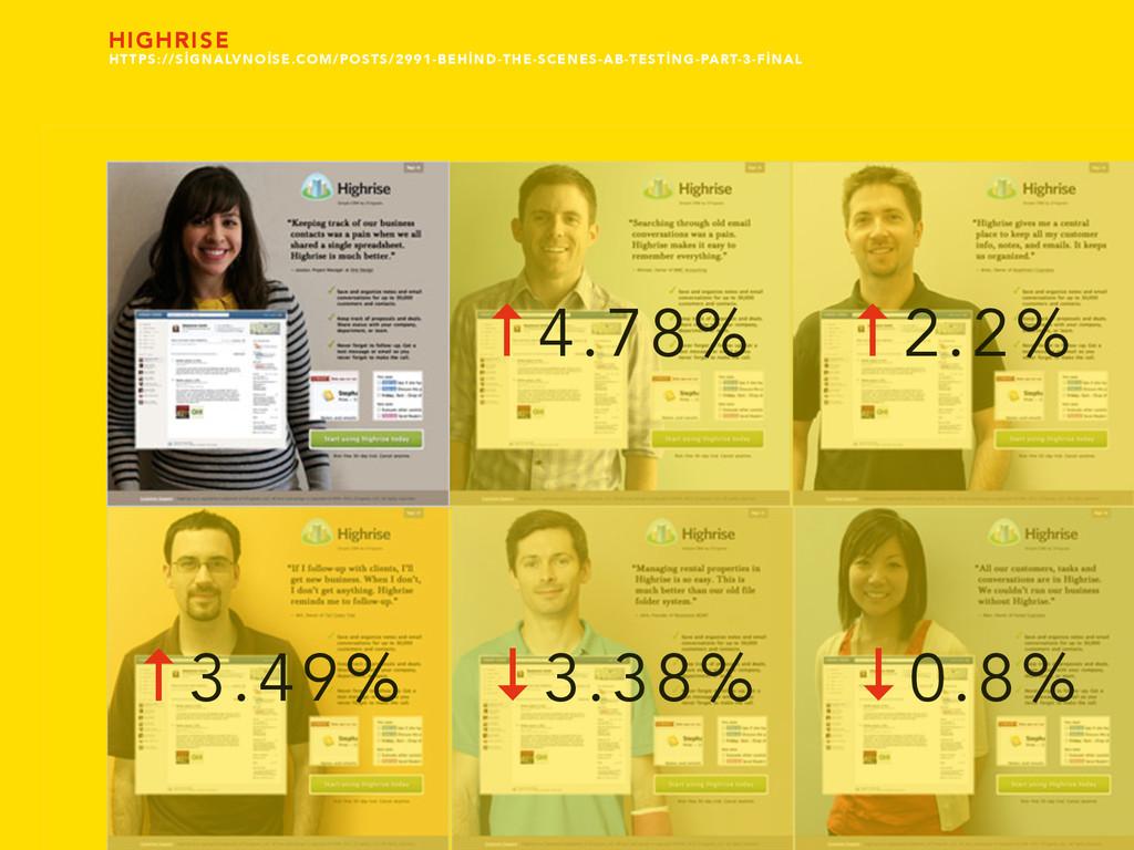 HIGHRISE ↑4.78% ↑3.49% ↓3.38% ↓0.8% ↑2.2% HTTPS...
