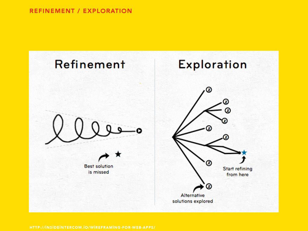 REFINEMENT / EXPLORATION HTTP://İNSİDEİNTERCOM....