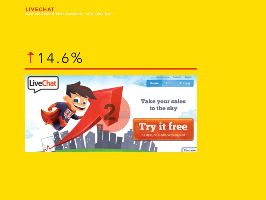 "LIVECHAT 2 ↑14.6% DAN SİROKER & PETE KOOMEN. ""A..."