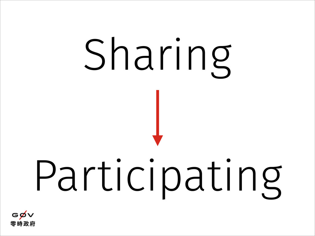 Sharing Participating