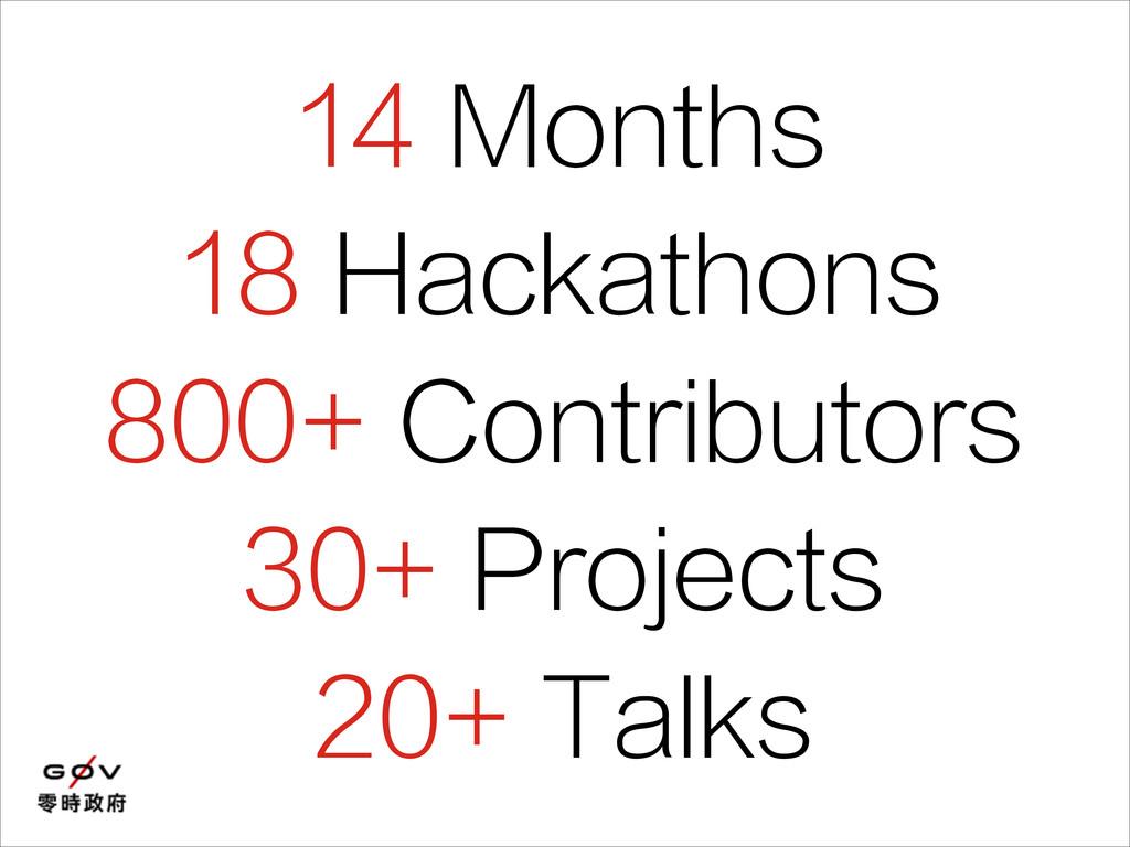14 Months 18 Hackathons 800+ Contributors 30+ P...