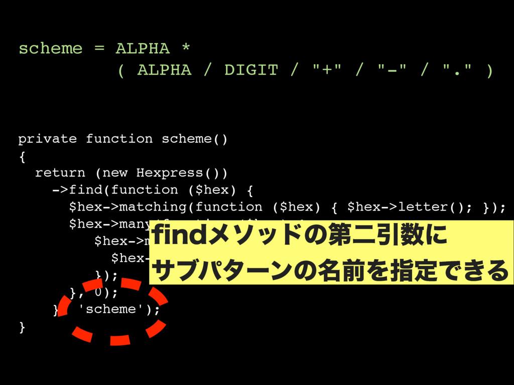 private function scheme() { return (new Hexpres...