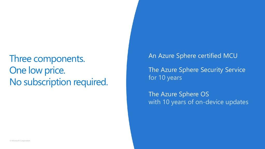 © Microsoft Corporation Three components. One l...