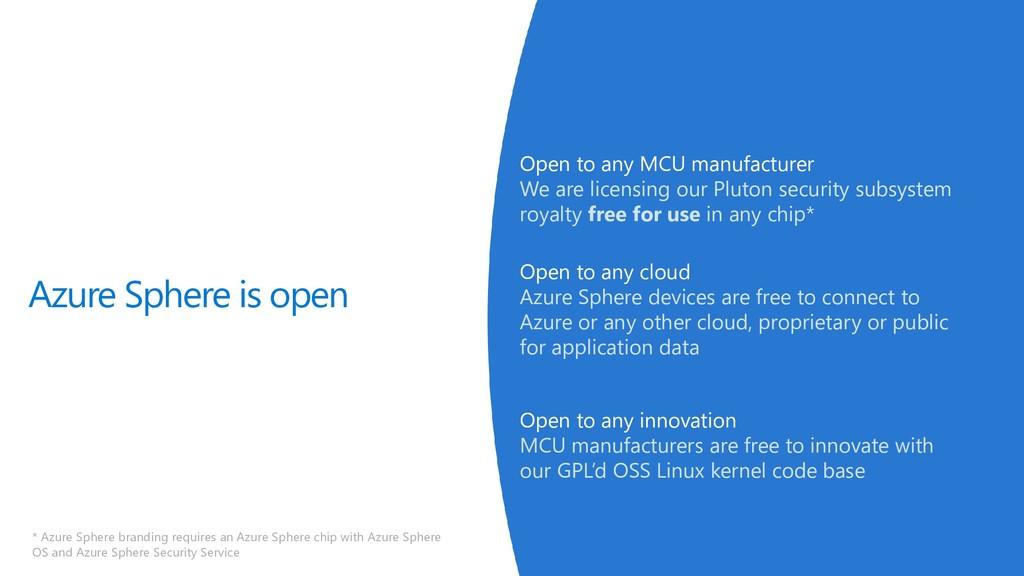 © Microsoft Corporation Azure Sphere is open Op...