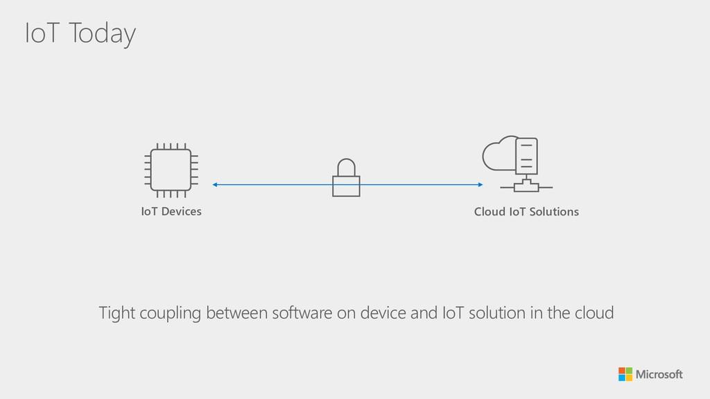 IoT Today Tight coupling between software on de...