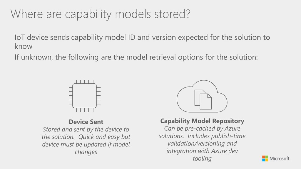 Where are capability models stored? IoT device ...