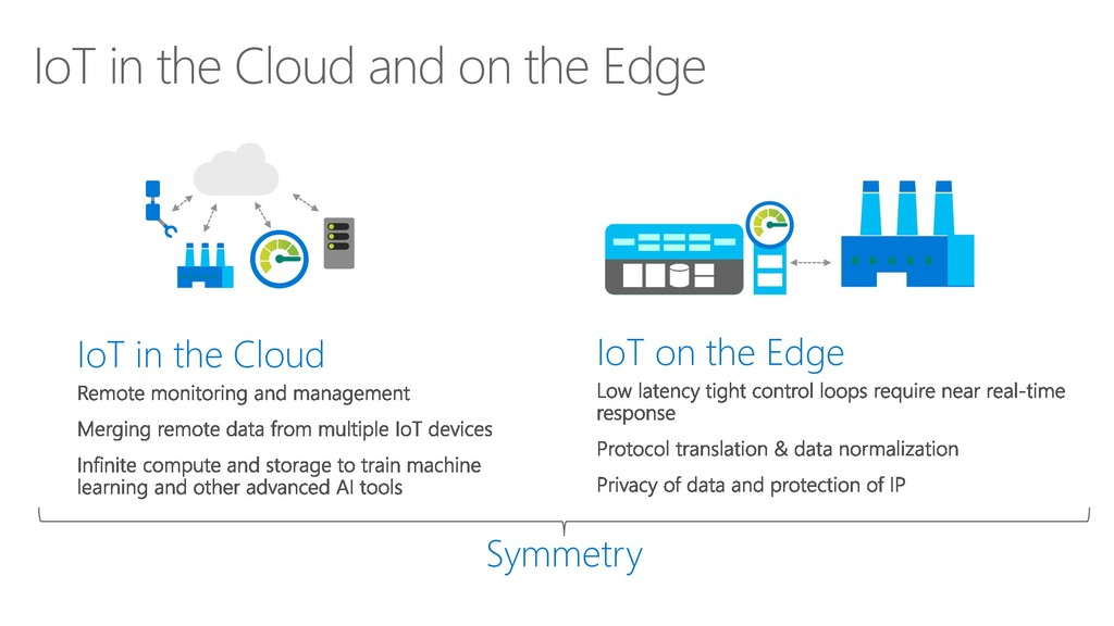 IoT in the Cloud and on the Edge IoT in the Clo...