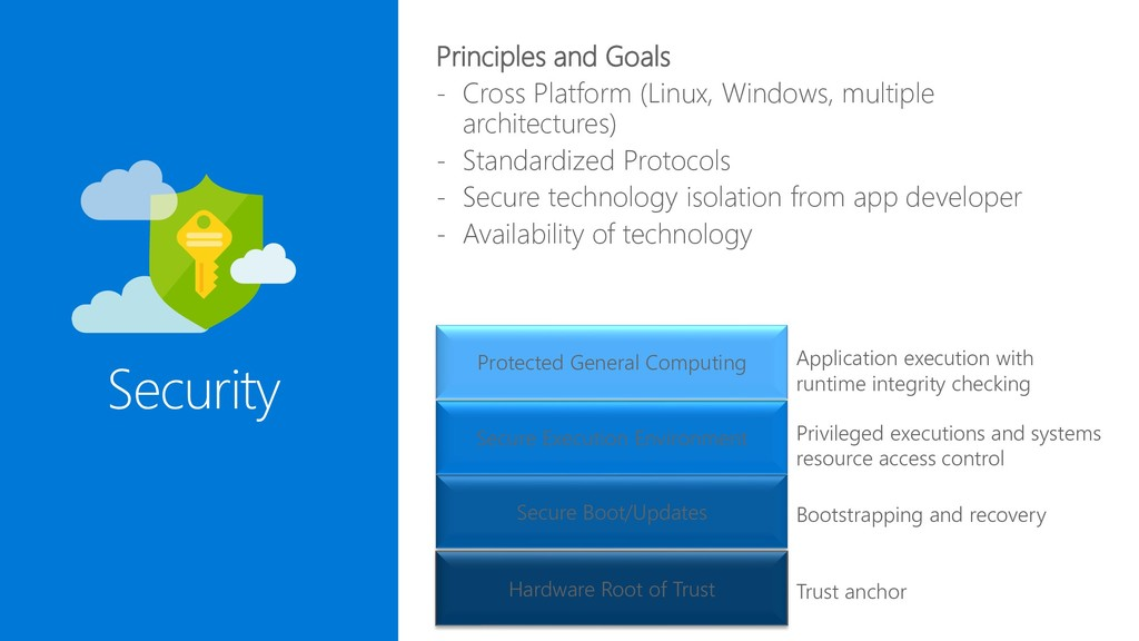 Principles and Goals - Cross Platform (Linux, W...