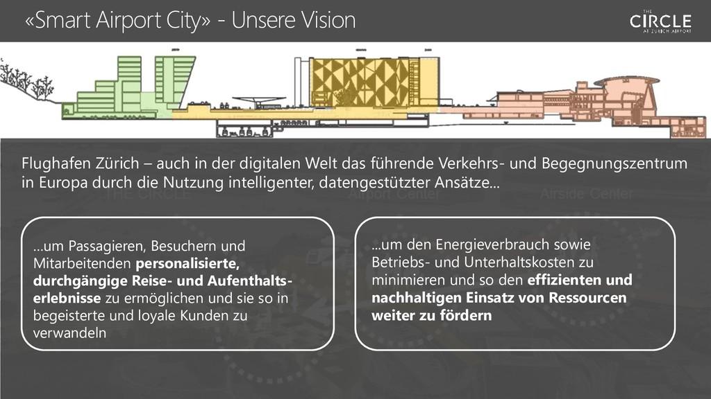 «Smart Airport City» - Unsere Vision Flughafen ...