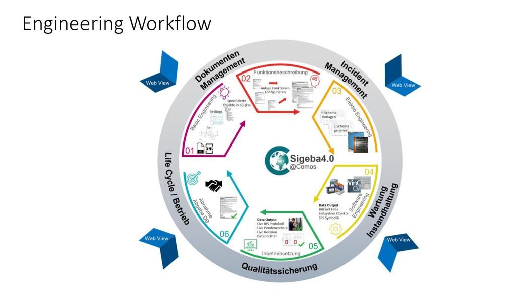 Engineering Workflow