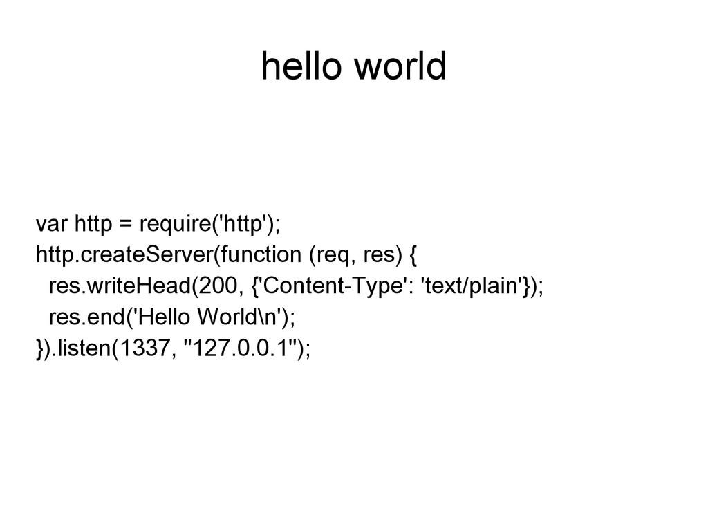 hello world var http = require('http'); http.cr...