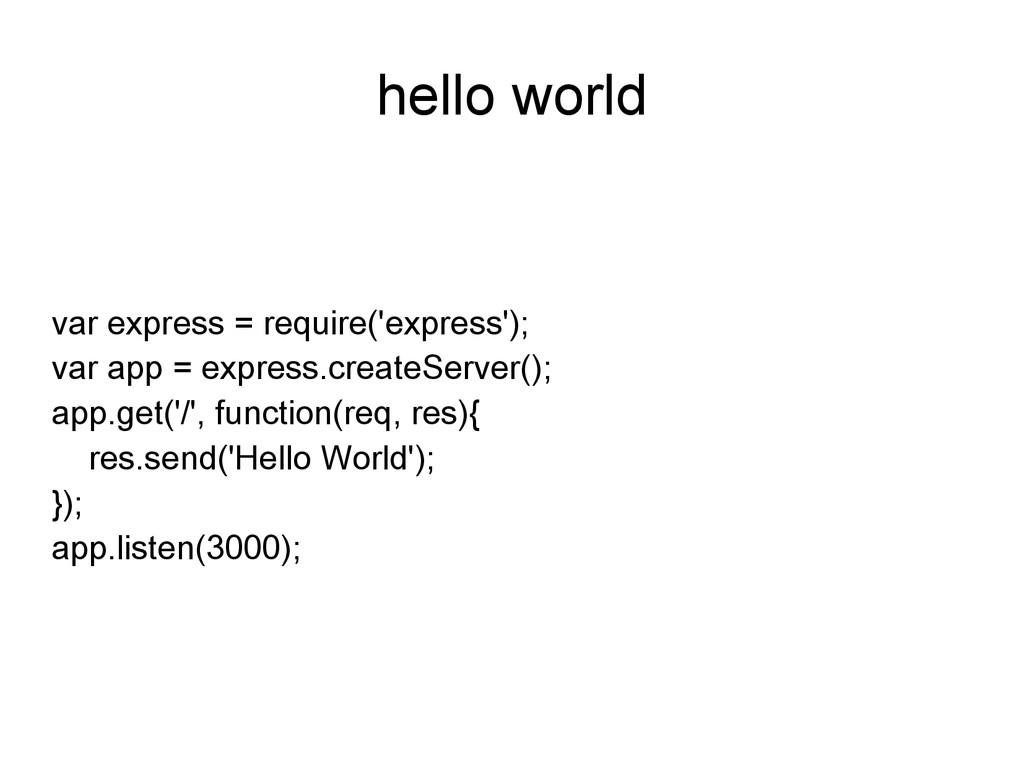 hello world var express = require('express'); v...
