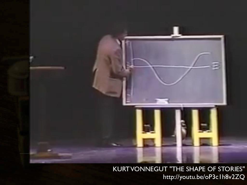 """KURT VONNEGUT """"THE SHAPE OF STORIES"""" http://you..."""