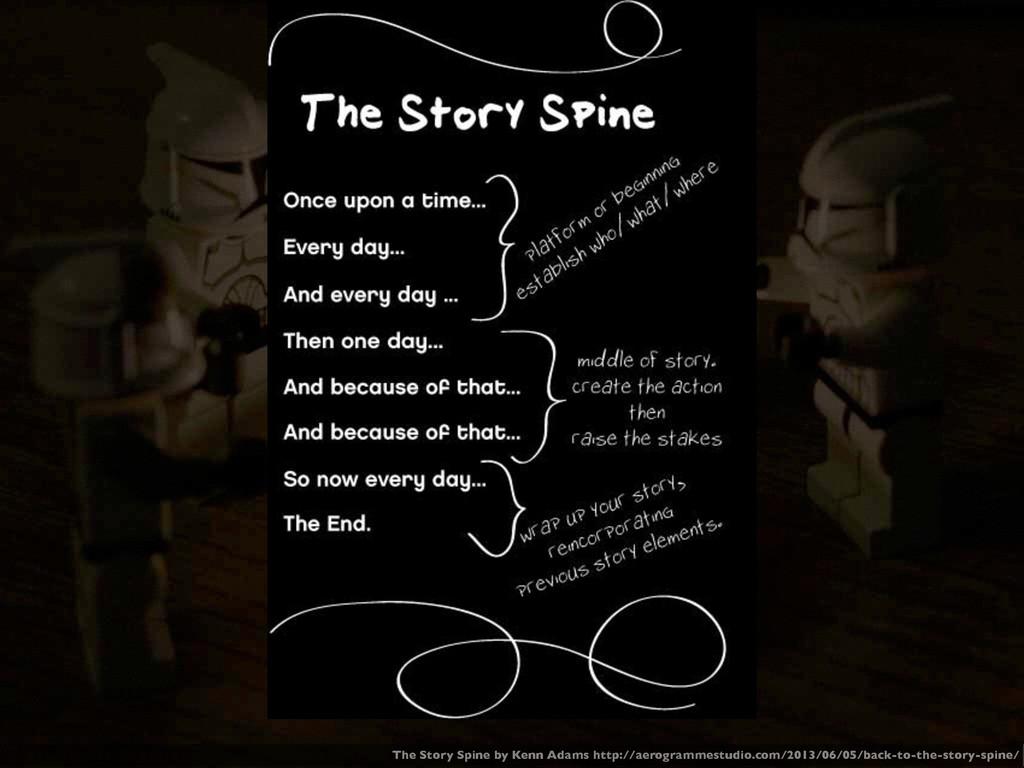 The Story Spine by Kenn Adams http://aerogramme...